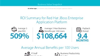 Infographic jboss eap roi summary.pdf thumb rect large320x180