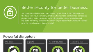 Infographic dellsecurity.pdf thumb rect large320x180