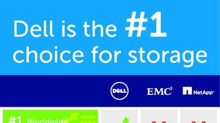 Infographic dell number 1 storage choice.pdf thumb rect large320x180