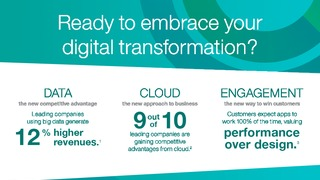 Infographic ready to embrace your digital transformation.pdf thumb rect large320x180