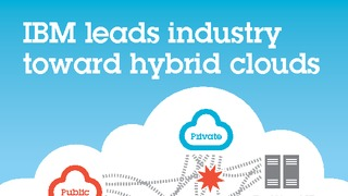Infographic ibm leads industry toward hybrid clouds.pdf thumb rect large320x180