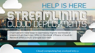 Infographic streaming cloud deployments.pdf thumb rect large320x180