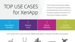 Infographic top use cases for xenapp.pdf thumb rect large320x180