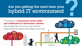 Infographic are you getting the most from your hybrid it environment.pdf thumb rect large320x180