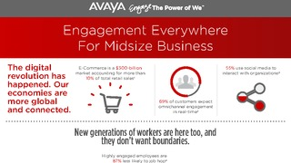 Infographic engagement everywhere for midsize business.pdf thumb rect large320x180