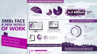 21 smb world of work infographic updated.pdf thumb rect large320x180