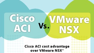 Infographic aci vs nsx.pdf thumb rect large320x180