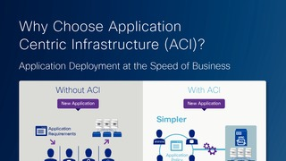 Infographic why choose aci.pdf thumb rect large320x180