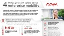 4 things you cant ignore enterprise mobility infographic.pdf thumb rect large