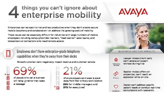 4 things you cant ignore enterprise mobility infographic.pdf thumb rect large320x180