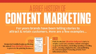 History of content marketing infographic 2016.pdf thumb rect large320x180