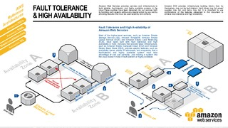 Fault tolerance and high availability.pdf thumb rect large320x180