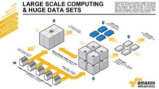 Large scale computing and huge data sets.pdf thumb rect large320x180