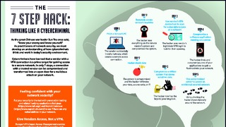 The 7 step hack thinking like a cybercriminal.pdf thumb rect large320x180