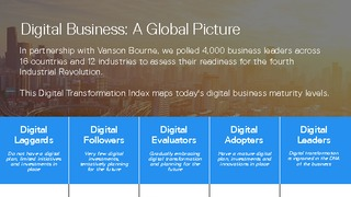 Digital transformation index survey results.pdf thumb rect large320x180