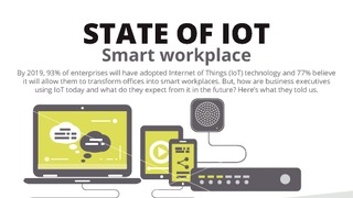 Aruba iot smart workplace infographic.pdf thumb rect large320x180