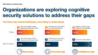 Cybersecurity in the cognitive era.pdf thumb rect large320x180