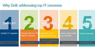 Why dell  addressing top it solutions.pptx thumb rect large320x180
