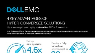 4 key advantages of hyper converged solutions.pdf thumb rect large320x180