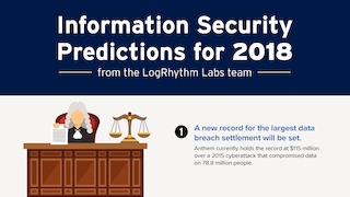 Information security predictions for 2018 from logrhythm labs infographic.pdf thumb rect large320x180