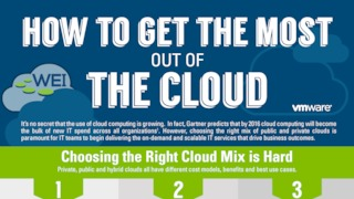 Wei how to get the most of the cloud.pdf thumb rect large320x180