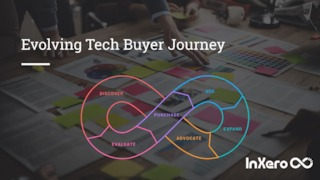 Inxero   evolving tech buyer journey trends and science.pdf thumb rect large320x180