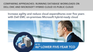 Running database workloads on dell emc and microsoft hybrid cloud vs public cloud.pdf thumb rect large320x180