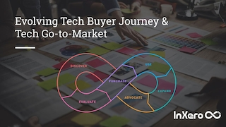 Evolving tech buyer journey and tech go to market.pdf thumb rect large320x180