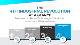The fourth industrial revolution at a glance.pdf thumb rect large320x180