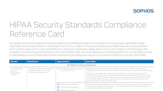 Hipaa reference card  sophos .pdf thumb rect large320x180