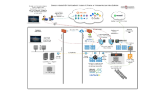 Desktop as a service example diagram .png thumb rect large320x180