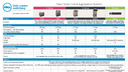 Dell data center networking product quick reference guide.pdf thumb rect large