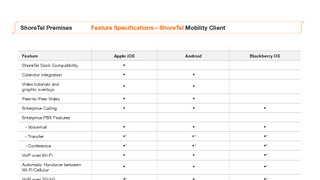 Data sheet shoretel premises mobility client specifications.pdf thumb rect large320x180