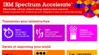 Infographic spectrum storage.pdf thumb rect large320x180