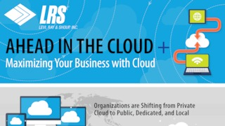 Lrs cloud infographic.pdf thumb rect large320x180